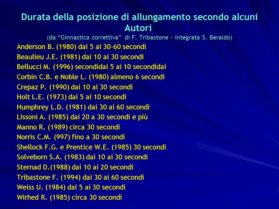 Durata della posizione di allungamento secondo alcuni Autori (da Ginnastica correttiva di F. Tribastone - integrata S. Beraldo) Anderson B. (1980) dai
