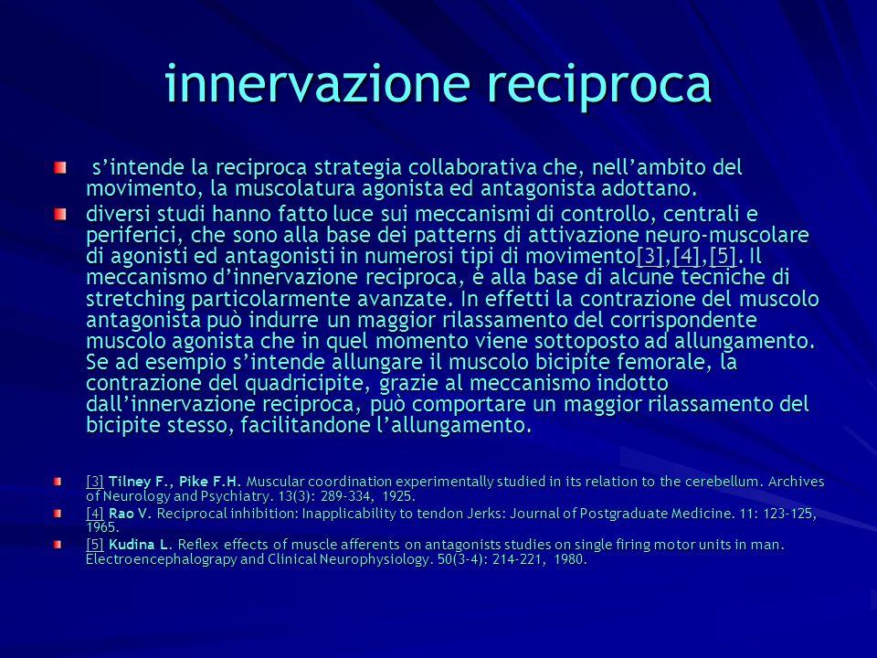 innervazione reciproca sintende la reciproca strategia collaborativa che, nellambito del movimento, la muscolatura agonista ed antagonista adottano. s
