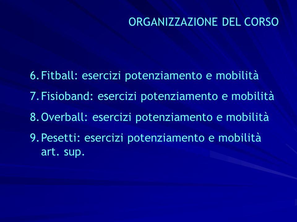 ORGANIZZAZIONE DEL CORSO 6.Fitball: esercizi potenziamento e mobilità 7.Fisioband: esercizi potenziamento e mobilità 8.Overball: esercizi potenziament