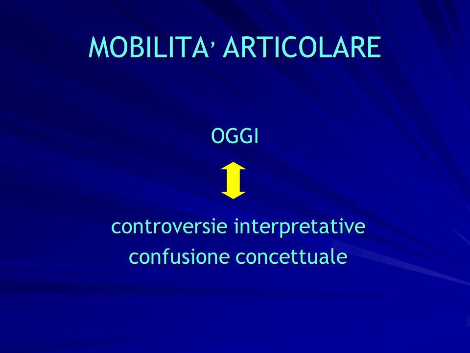 MOBILITA ARTICOLARE OGGI controversie interpretative controversie interpretative confusione concettuale confusione concettuale