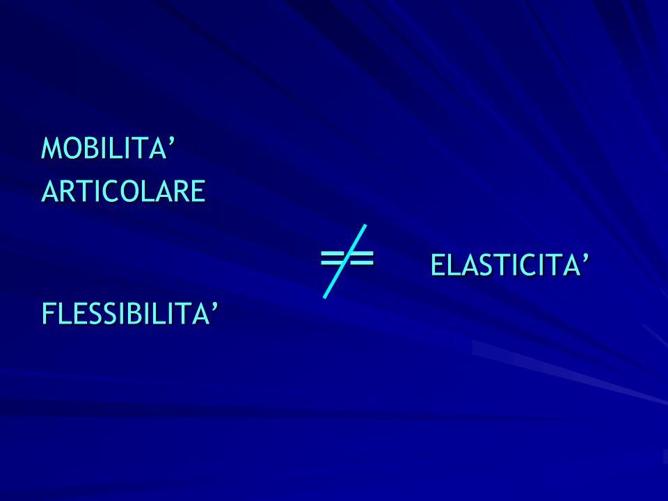MOBILITAARTICOLARE == ELASTICITA == ELASTICITAFLESSIBILITA