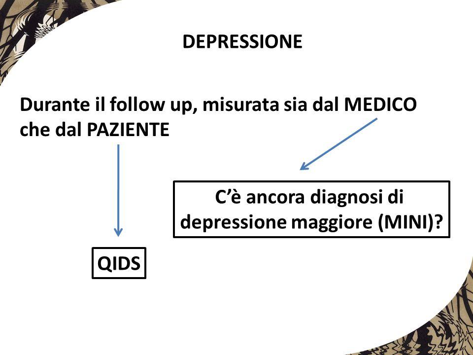 Durante il follow up, misurata sia dal MEDICO che dal PAZIENTE Cè ancora diagnosi di depressione maggiore (MINI)? QIDS DEPRESSIONE