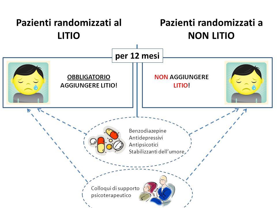 Pazienti randomizzati al LITIO Pazienti randomizzati a NON LITIO Benzodiazepine Antidepressivi Antipsicotici Stabilizzanti dellumore Colloqui di suppo