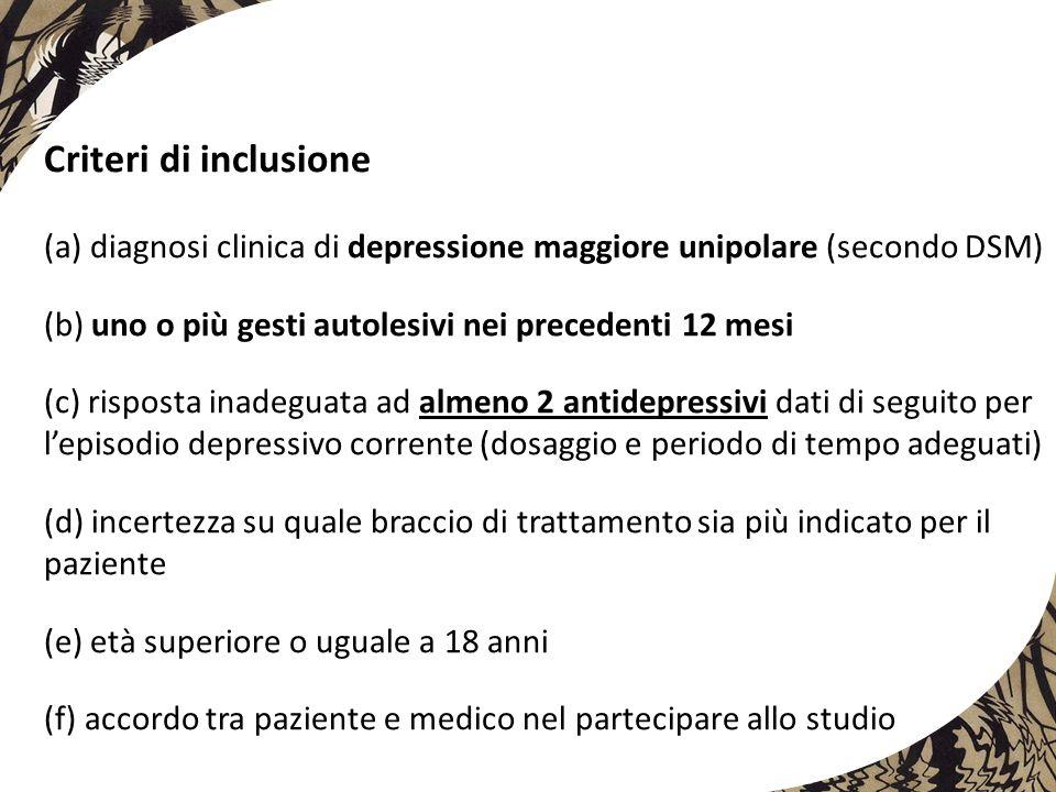 Criteri di inclusione (a) diagnosi clinica di depressione maggiore unipolare (secondo DSM) (b) uno o più gesti autolesivi nei precedenti 12 mesi (c) r