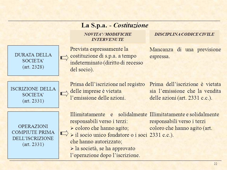 22 La S.p.a. - Costituzione DURATA DELLA SOCIETA (art. 2328) NOVITA / MODIFICHE INTERVENUTE DISCIPLINA CODICE CIVILE Prevista espressamente la costitu