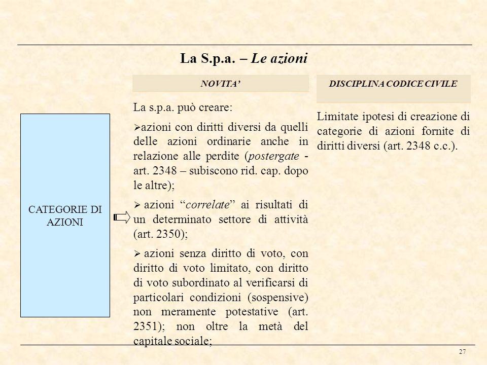 27 La S.p.a. – Le azioni NOVITADISCIPLINA CODICE CIVILE CATEGORIE DI AZIONI La s.p.a. può creare: azioni con diritti diversi da quelli delle azioni or