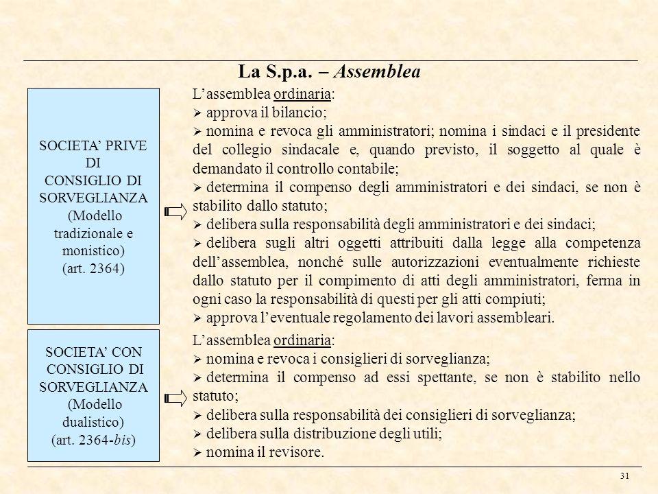 31 La S.p.a. – Assemblea SOCIETA PRIVE DI CONSIGLIO DI SORVEGLIANZA (Modello tradizionale e monistico) (art. 2364) Lassemblea ordinaria: approva il bi