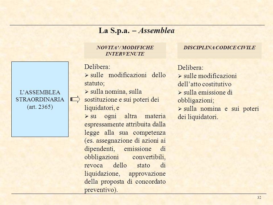 32 La S.p.a. – Assemblea LASSEMBLEA STRAORDINARIA (art. 2365) NOVITA / MODIFICHE INTERVENUTE DISCIPLINA CODICE CIVILE Delibera: sulle modificazioni de