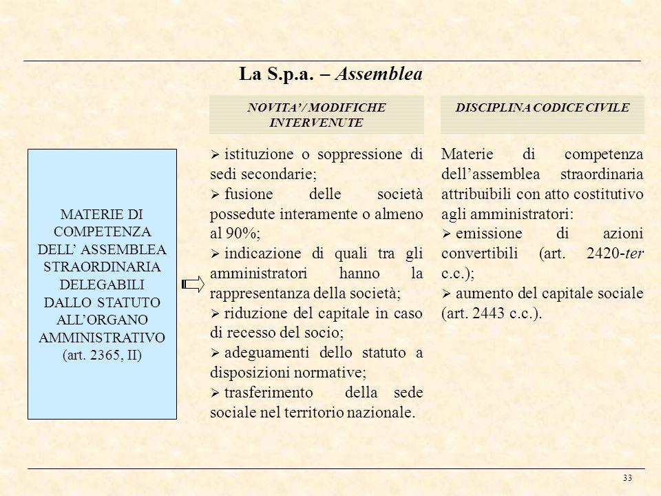 33 La S.p.a. – Assemblea NOVITA / MODIFICHE INTERVENUTE DISCIPLINA CODICE CIVILE istituzione o soppressione di sedi secondarie; fusione delle società