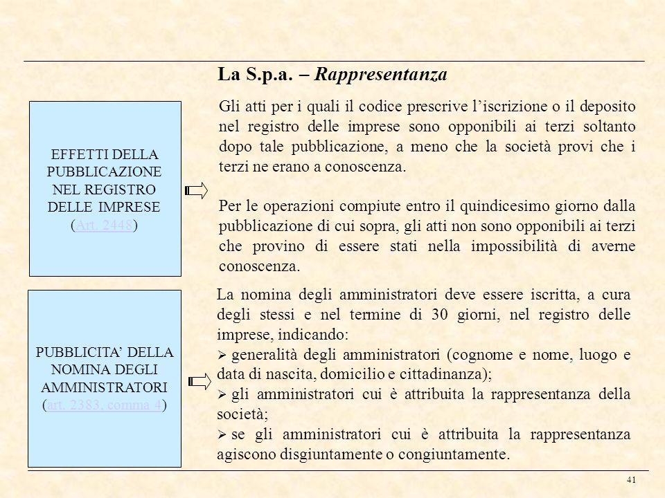 41 La S.p.a. – Rappresentanza PUBBLICITA DELLA NOMINA DEGLI AMMINISTRATORI (art. 2383, comma 4)art. 2383, comma 4 La nomina degli amministratori deve