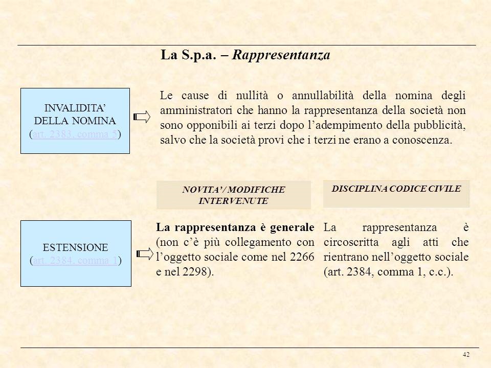 42 La S.p.a. – Rappresentanza ESTENSIONE (art. 2384, comma 1)art. 2384, comma 1 La rappresentanza è generale (non cè più collegamento con loggetto soc