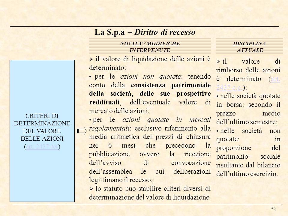 46 La S.p.a – Diritto di recesso NOVITA / MODIFICHE INTERVENUTE DISCIPLINA ATTUALE CRITERI DI DETERMINAZIONE DEL VALORE DELLE AZIONI (art. 2437-ter)ar