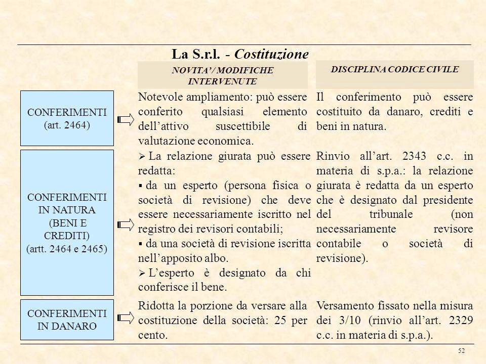 52 La S.r.l. - Costituzione DISCIPLINA CODICE CIVILE NOVITA / MODIFICHE INTERVENUTE CONFERIMENTI (art. 2464) Notevole ampliamento: può essere conferit
