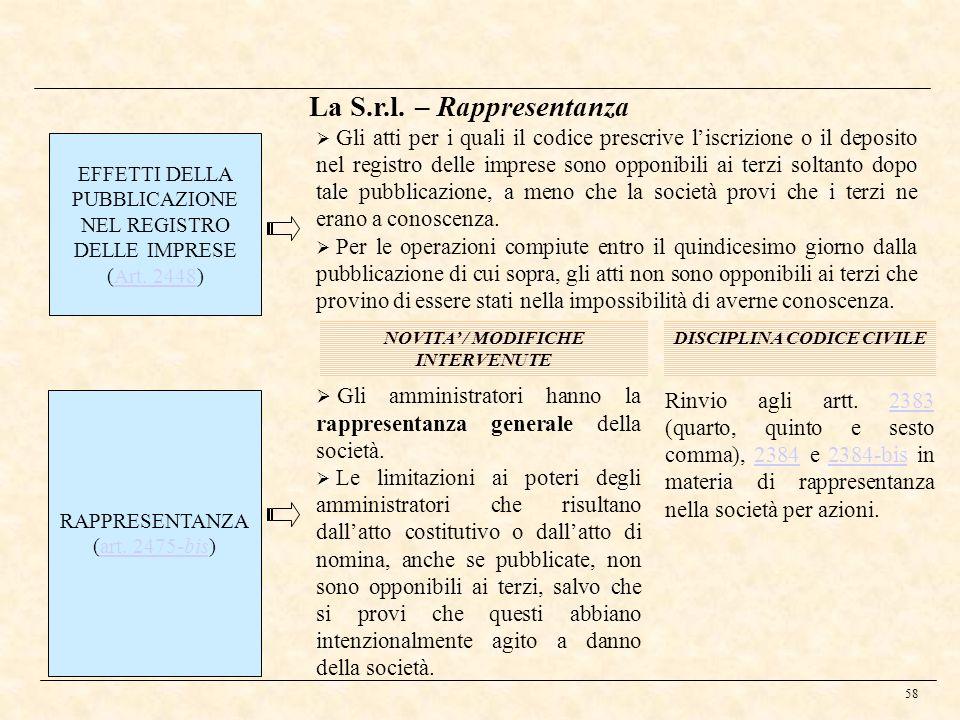 58 La S.r.l. – Rappresentanza DISCIPLINA CODICE CIVILENOVITA / MODIFICHE INTERVENUTE RAPPRESENTANZA (art. 2475-bis)art. 2475-bis Gli amministratori ha