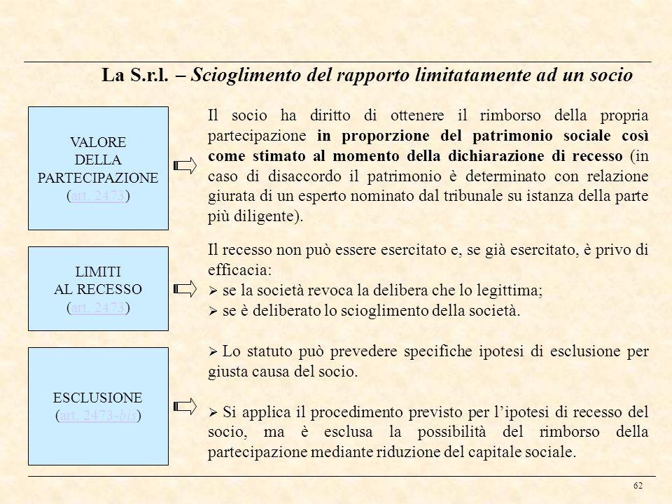 62 La S.r.l. – Scioglimento del rapporto limitatamente ad un socio VALORE DELLA PARTECIPAZIONE (art. 2473)art. 2473 Il recesso non può essere esercita