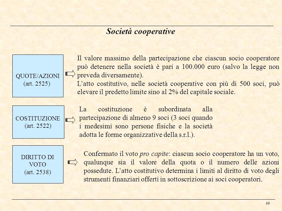 69 Società cooperative QUOTE/AZIONI (art. 2525) Il valore massimo della partecipazione che ciascun socio cooperatore può detenere nella società è pari