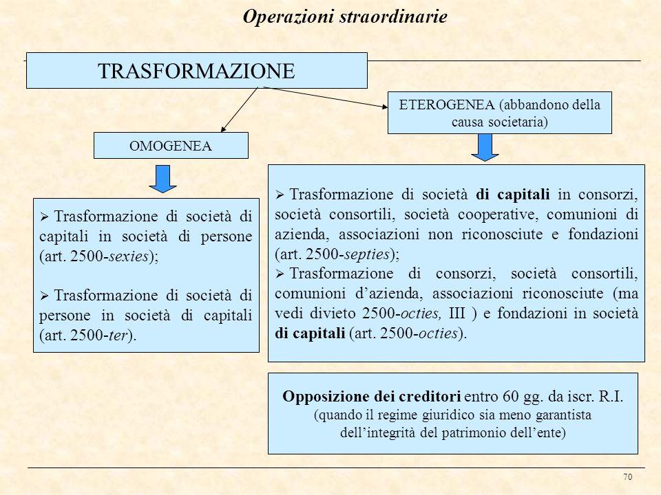 70 TRASFORMAZIONE OMOGENEA ETEROGENEA (abbandono della causa societaria) Trasformazione di società di capitali in società di persone (art. 2500-sexies