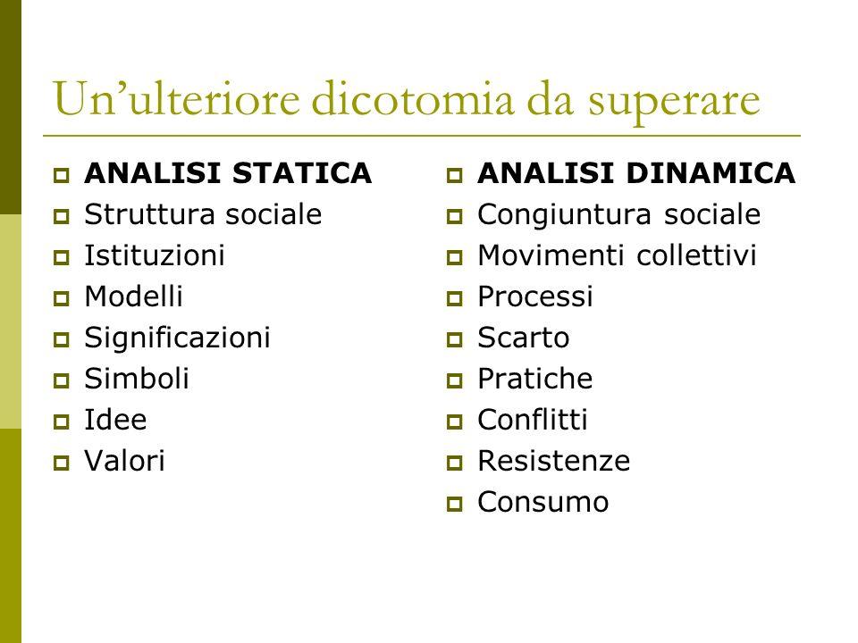 Unulteriore dicotomia da superare ANALISI STATICA Struttura sociale Istituzioni Modelli Significazioni Simboli Idee Valori ANALISI DINAMICA Congiuntur