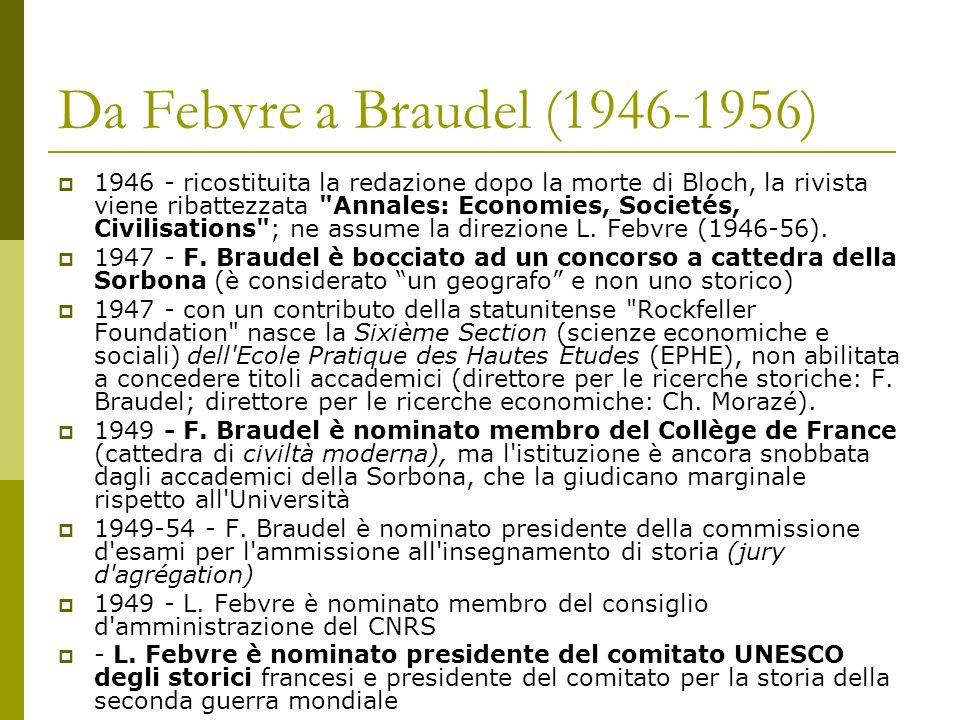 Da Febvre a Braudel (1946-1956) 1946 - ricostituita la redazione dopo la morte di Bloch, la rivista viene ribattezzata