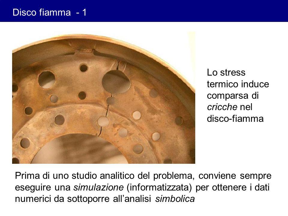 Lo stress termico induce comparsa di cricche nel disco-fiamma Prima di uno studio analitico del problema, conviene sempre eseguire una simulazione (in
