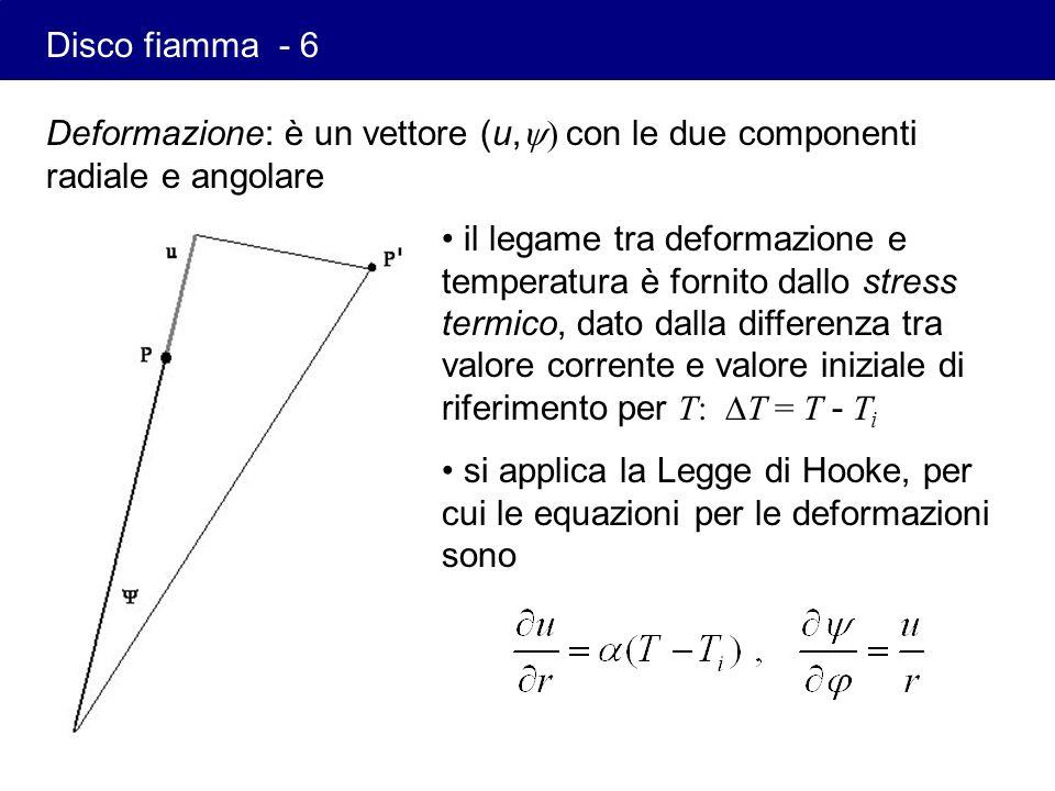 Deformazione: è un vettore (u, con le due componenti radiale e angolare il legame tra deformazione e temperatura è fornito dallo stress termico, dato