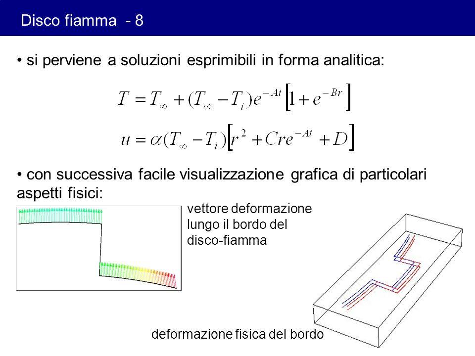 si perviene a soluzioni esprimibili in forma analitica: con successiva facile visualizzazione grafica di particolari aspetti fisici: vettore deformazi
