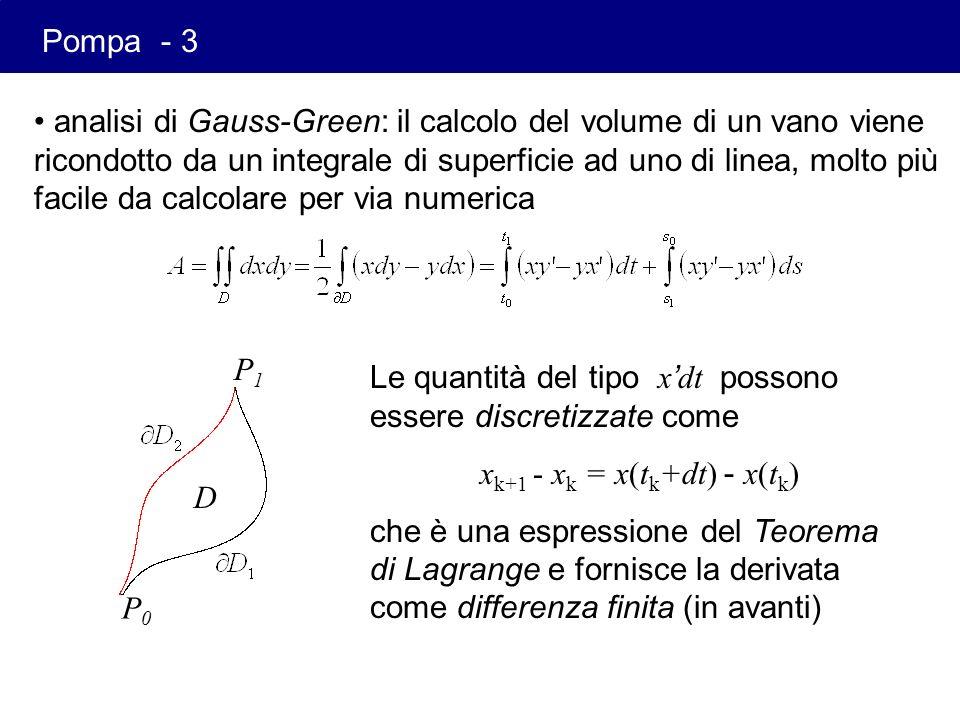analisi di Gauss-Green: il calcolo del volume di un vano viene ricondotto da un integrale di superficie ad uno di linea, molto più facile da calcolare