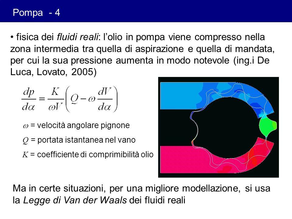 fisica dei fluidi reali: lolio in pompa viene compresso nella zona intermedia tra quella di aspirazione e quella di mandata, per cui la sua pressione