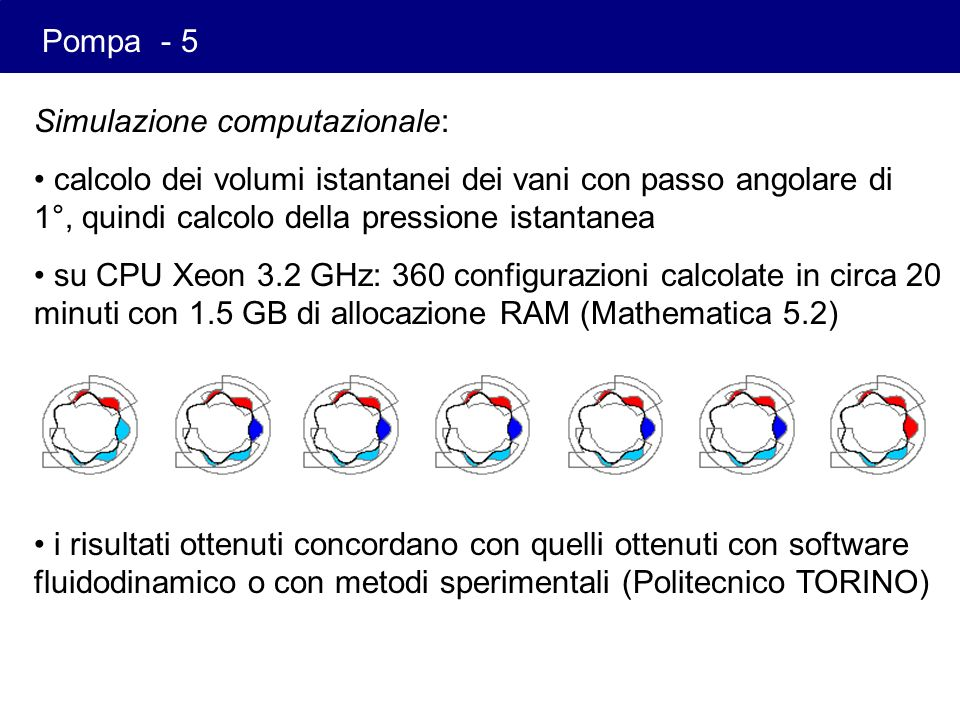 Simulazione computazionale: calcolo dei volumi istantanei dei vani con passo angolare di 1°, quindi calcolo della pressione istantanea su CPU Xeon 3.2
