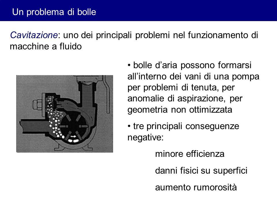 Cavitazione: uno dei principali problemi nel funzionamento di macchine a fluido bolle daria possono formarsi allinterno dei vani di una pompa per prob