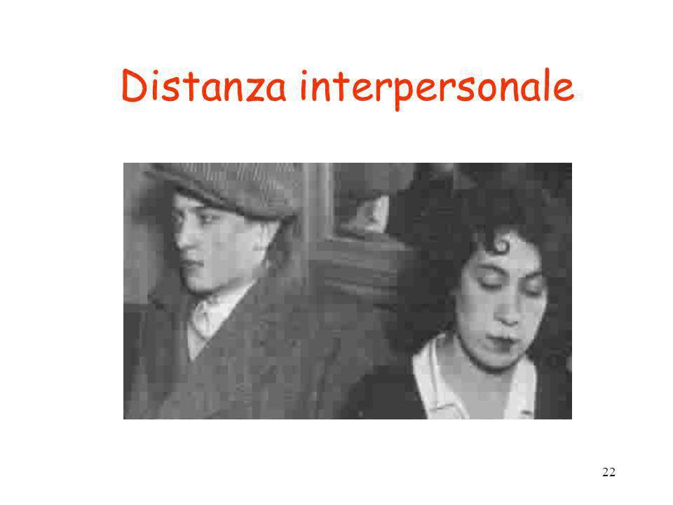 22 Distanza interpersonale