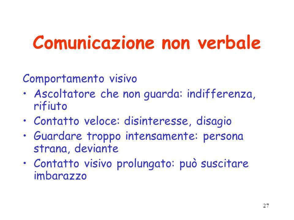 27 Comunicazione non verbale Comportamento visivo Ascoltatore che non guarda: indifferenza, rifiuto Contatto veloce: disinteresse, disagio Guardare tr