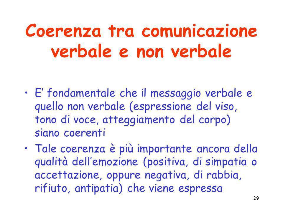 29 Coerenza tra comunicazione verbale e non verbale E fondamentale che il messaggio verbale e quello non verbale (espressione del viso, tono di voce,
