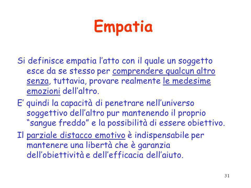 31 Empatia Si definisce empatia latto con il quale un soggetto esce da se stesso per comprendere qualcun altro senza, tuttavia, provare realmente le m
