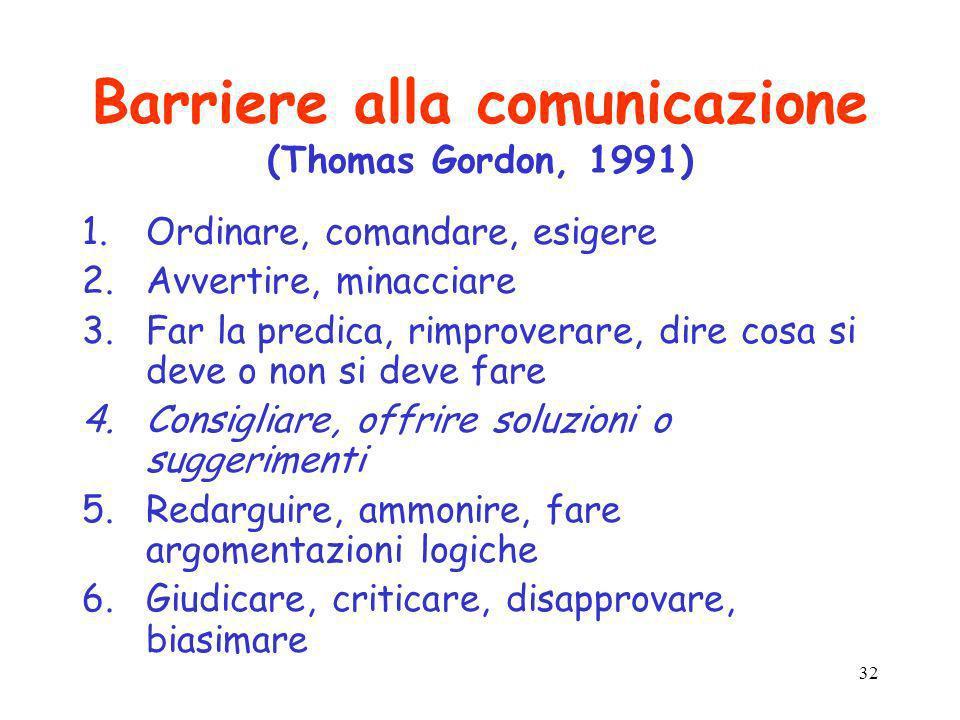 32 Barriere alla comunicazione (Thomas Gordon, 1991) 1.Ordinare, comandare, esigere 2.Avvertire, minacciare 3.Far la predica, rimproverare, dire cosa