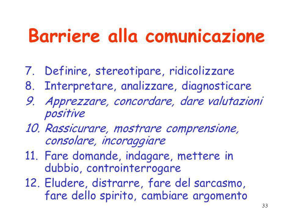 33 Barriere alla comunicazione 7.Definire, stereotipare, ridicolizzare 8.Interpretare, analizzare, diagnosticare 9.Apprezzare, concordare, dare valuta