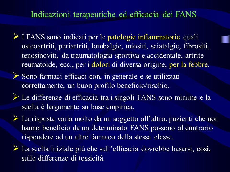Indicazioni terapeutiche ed efficacia dei FANS I FANS sono indicati per le patologie infiammatorie quali osteoartriti, periartriti, lombalgie, miositi, sciatalgie, fibrositi, tenosinoviti, da traumatologia sportiva e accidentale, artrite reumatoide, ecc., per i dolori di diversa origine, per la febbre.