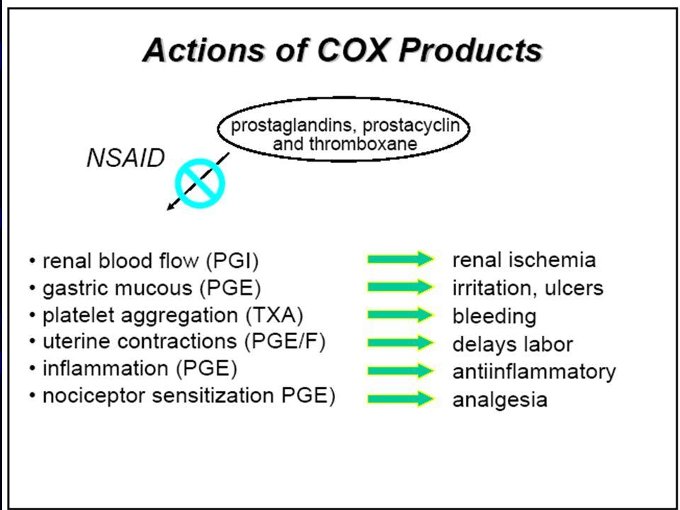 Azione antinfiammatoria: attraverso linibizione dell enzima cicloossigenasi (COX), che regola la sintesi di prostaglandine, prostacicline e trombossani.