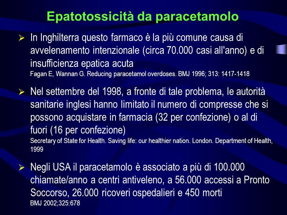 Epatotossicità da paracetamolo In Inghilterra questo farmaco è la più comune causa di avvelenamento intenzionale (circa 70.000 casi all anno) e di insufficienza epatica acuta Fagan E, Wannan G.
