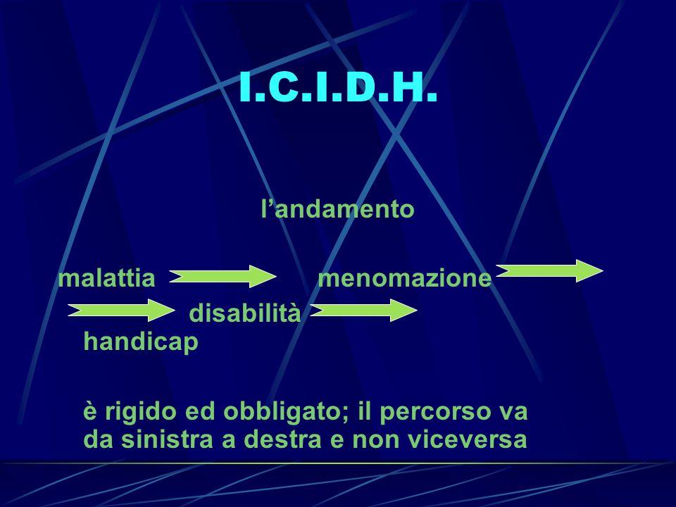 I.C.I.D.H. landamento malattia menomazione disabilità handicap è rigido ed obbligato; il percorso va da sinistra a destra e non viceversa