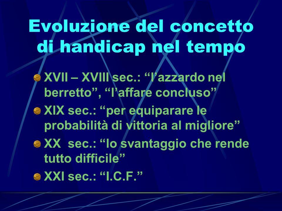 Evoluzione del concetto di handicap nel tempo XVII – XVIII sec.: lazzardo nel berretto, laffare concluso XIX sec.: per equiparare le probabilità di vi