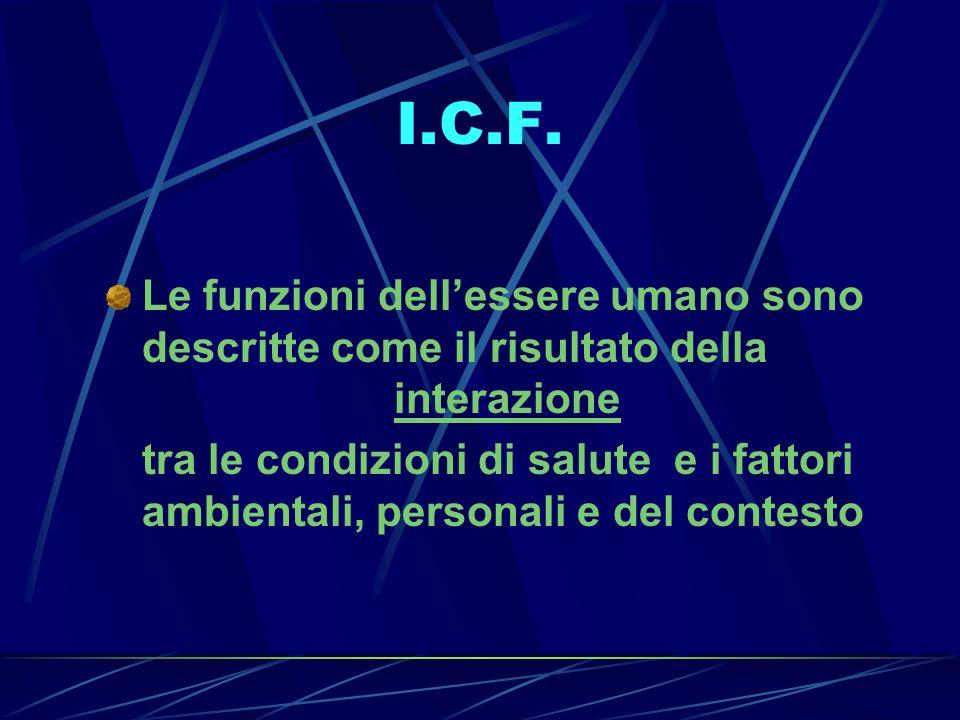 I.C.F. Le funzioni dellessere umano sono descritte come il risultato della interazione tra le condizioni di salute e i fattori ambientali, personali e