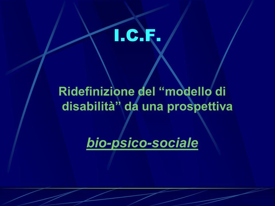 I.C.F. Ridefinizione del modello di disabilità da una prospettiva bio-psico-sociale
