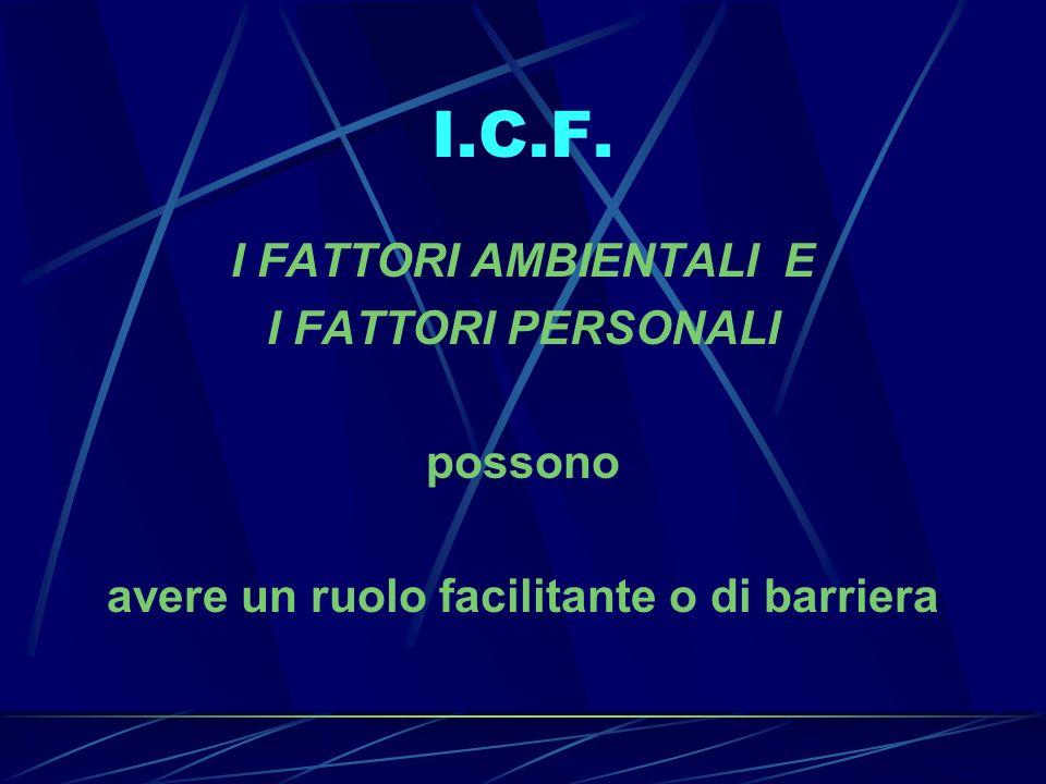 I.C.F. I FATTORI AMBIENTALI E I FATTORI PERSONALI possono avere un ruolo facilitante o di barriera