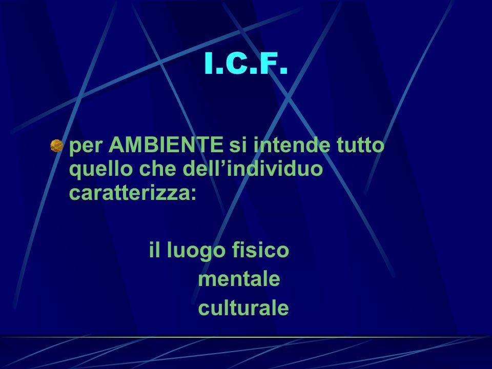 I.C.F. per AMBIENTE si intende tutto quello che dellindividuo caratterizza: il luogo fisico mentale culturale