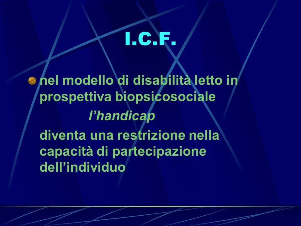 I.C.F. nel modello di disabilità letto in prospettiva biopsicosociale lhandicap diventa una restrizione nella capacità di partecipazione dellindividuo