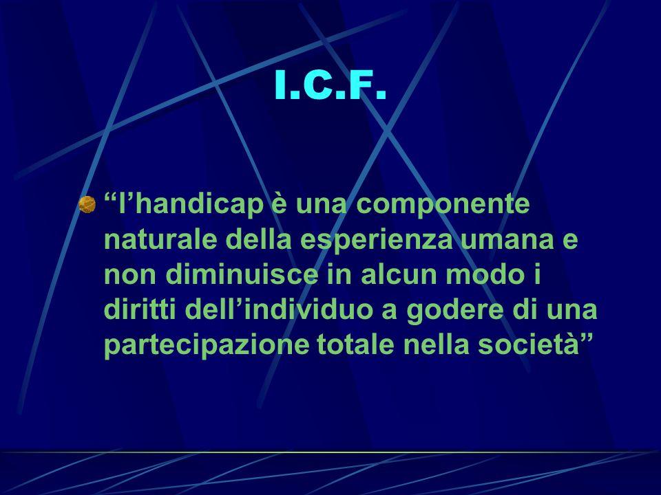 I.C.F. lhandicap è una componente naturale della esperienza umana e non diminuisce in alcun modo i diritti dellindividuo a godere di una partecipazion