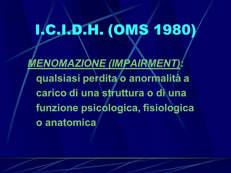 I.C.I.D.H. (OMS 1980) MENOMAZIONE (IMPAIRMENT): qualsiasi perdita o anormalità a carico di una struttura o di una funzione psicologica, fisiologica o