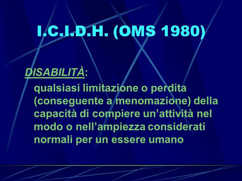 I.C.I.D.H. (OMS 1980) DISABILITÀ: qualsiasi limitazione o perdita (conseguente a menomazione) della capacità di compiere unattività nel modo o nellamp