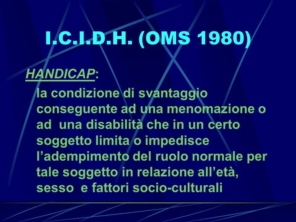 I.C.I.D.H. (OMS 1980) HANDICAP: la condizione di svantaggio conseguente ad una menomazione o ad una disabilità che in un certo soggetto limita o imped